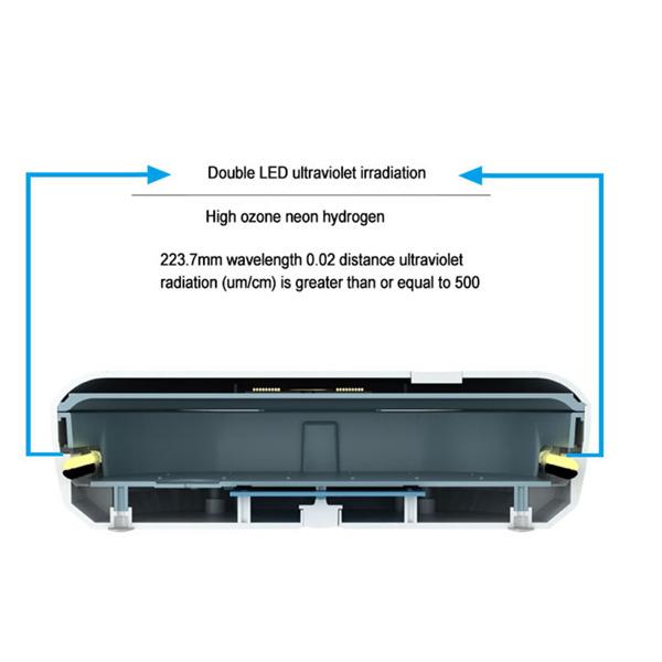 无线充电臭氧紫外线消毒盒 MD-121